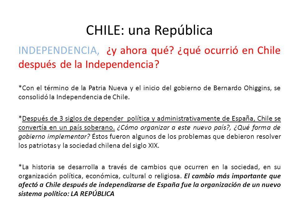 CHILE: una República INDEPENDENCIA, ¿y ahora qué.