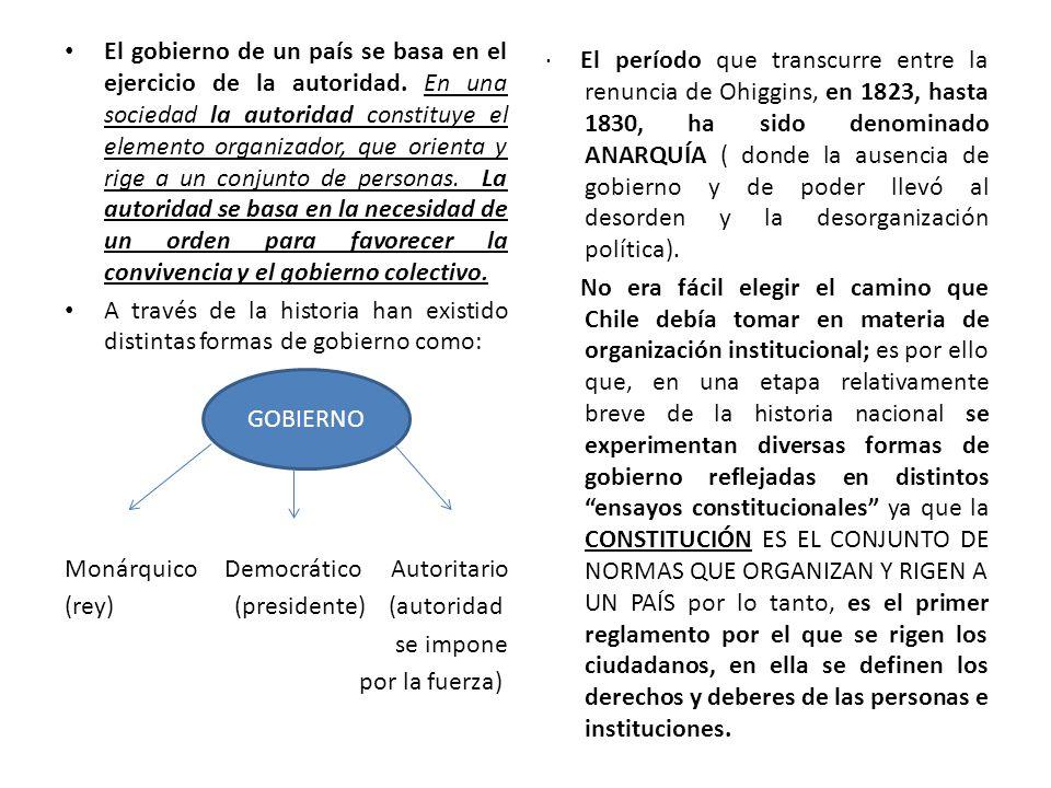 El gobierno de un país se basa en el ejercicio de la autoridad.