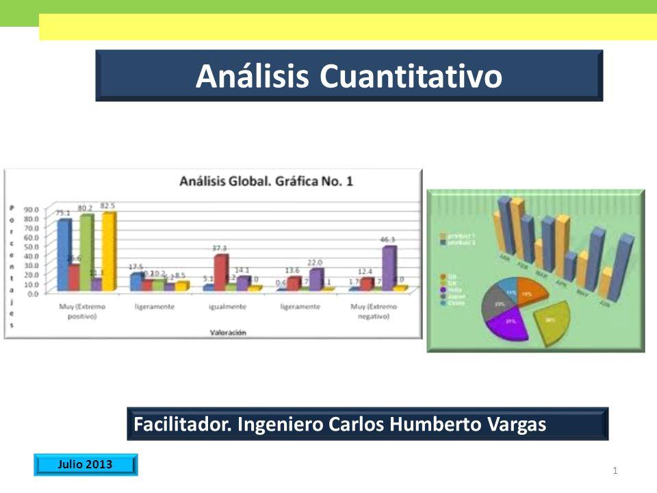 Análisis Cuantitativo Facilitador. Ingeniero Carlos Humberto Vargas Julio 2013 1