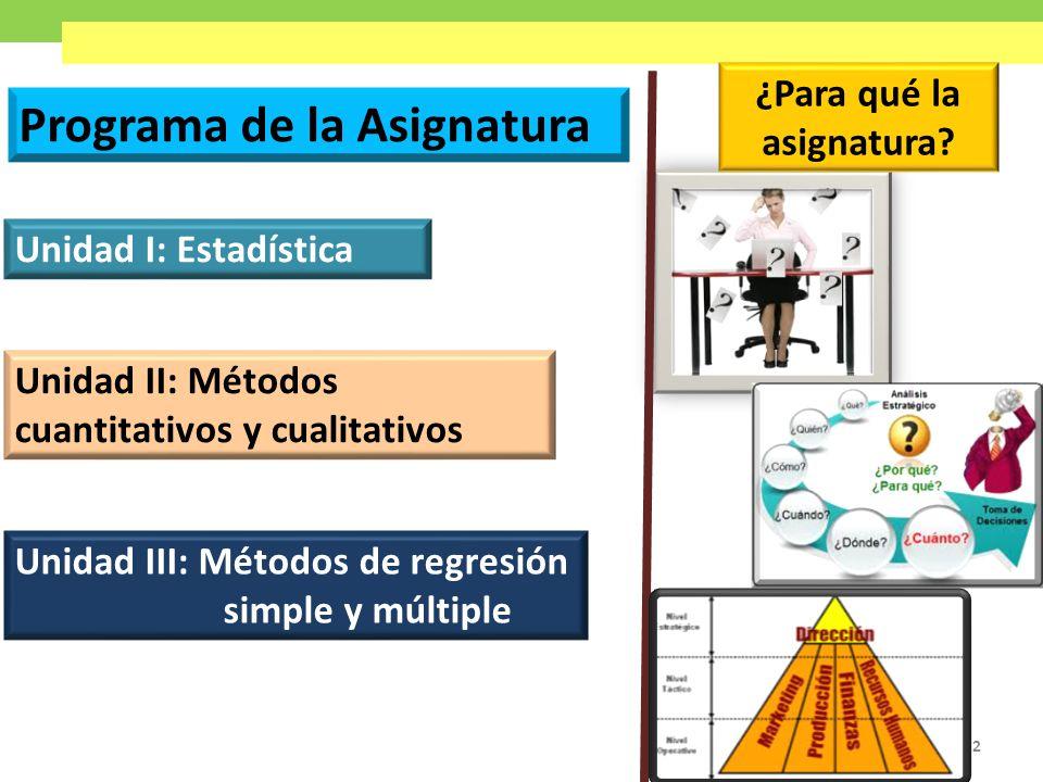 Programa de la Asignatura Unidad I: Estadística Unidad II: Métodos cuantitativos y cualitativos Unidad III: Métodos de regresión simple y múltiple 2 ¿Para qué la asignatura