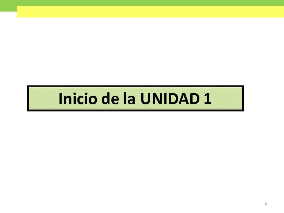 Contenido de la UNIDAD 1 7 1.Definición de estadística y métodos cuantitativos para la toma de decisiones.