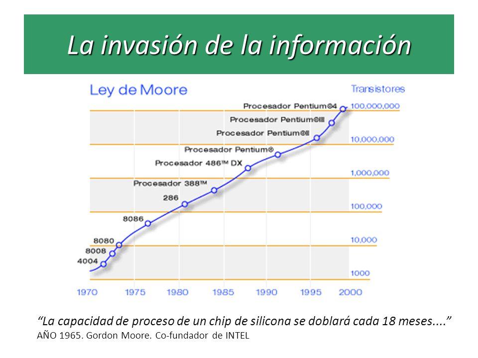 La invasión de la información La capacidad de proceso de un chip de silicona se doblará cada 18 meses....