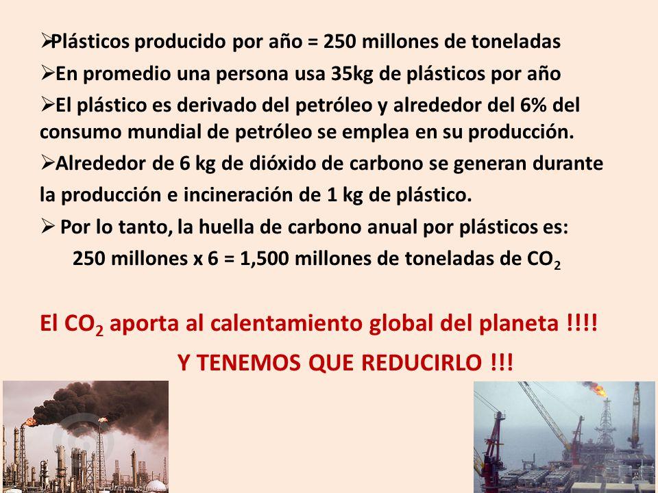 Plásticos producido por año = 250 millones de toneladas En promedio una persona usa 35kg de plásticos por año El plástico es derivado del petróleo y a