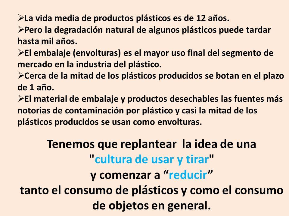 La vida media de productos plásticos es de 12 años. Pero la degradación natural de algunos plásticos puede tardar hasta mil años. El embalaje (envoltu