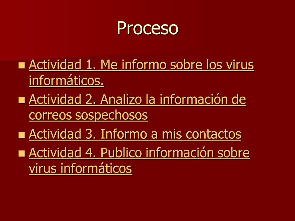 Proceso Actividad 1. Me informo sobre los virus informáticos. Actividad 1. Me informo sobre los virus informáticos. Actividad 1. Me informo sobre los