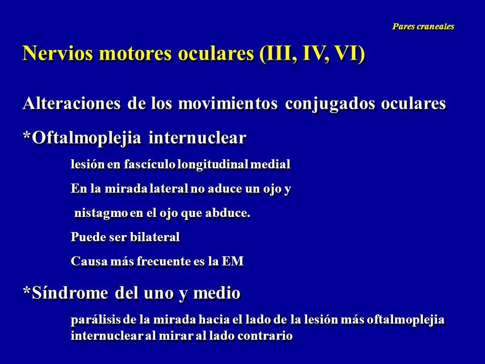 Nervios motores oculares (III, IV, VI) Alteraciones de los movimientos conjugados oculares *Oftalmoplejia internuclear lesión en fascículo longitudina