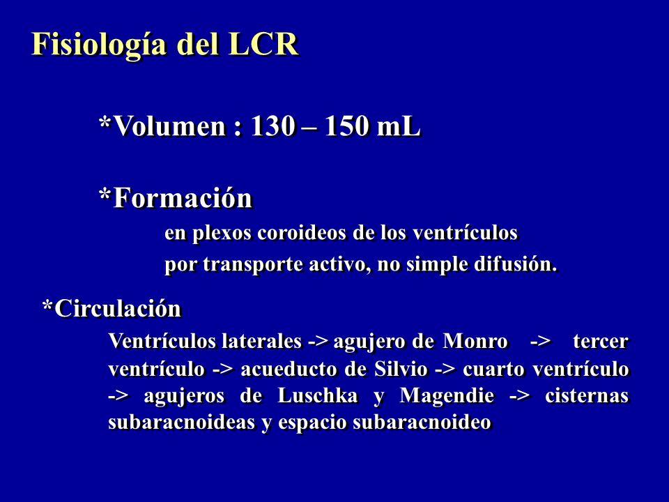 Fisiología del LCR *Volumen : 130 – 150 mL *Formación en plexos coroideos de los ventrículos por transporte activo, no simple difusión. Fisiología del