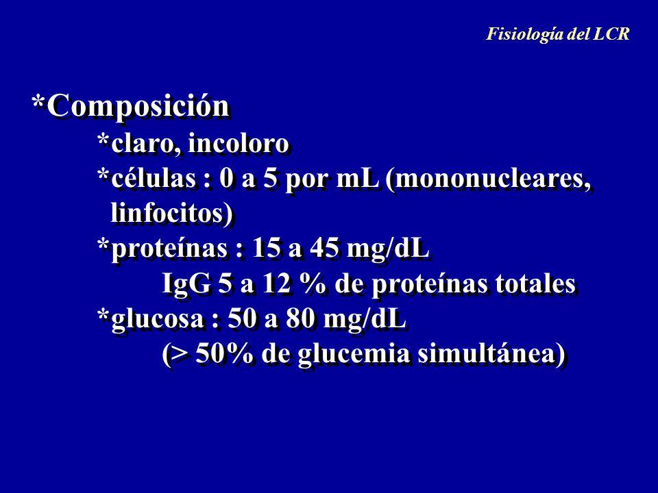 *Composición *claro, incoloro *células : 0 a 5 por mL (mononucleares, linfocitos) *proteínas : 15 a 45 mg/dL IgG 5 a 12 % de proteínas totales *glucos