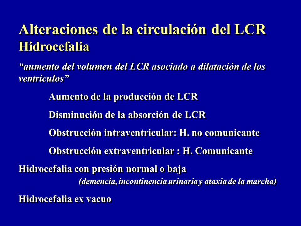 Alteraciones de la circulación del LCR Hidrocefalia aumento del volumen del LCR asociado a dilatación de los ventrículos Aumento de la producción de L