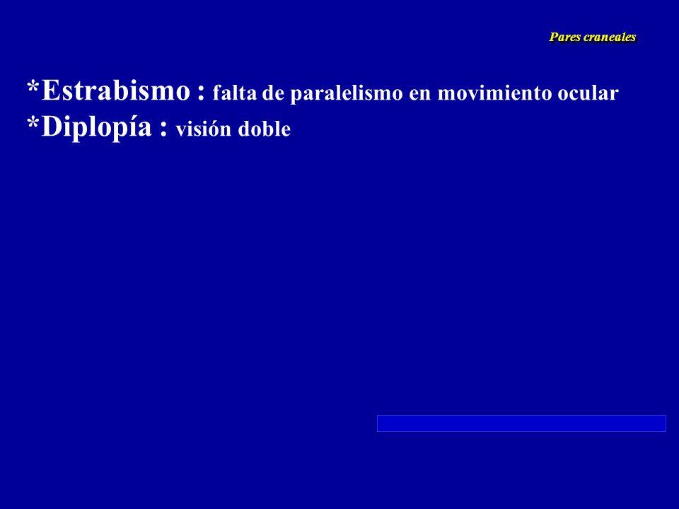 Alteraciones de la composición del LCR * Aspecto: claro turbio xantocrómico (ictericia, carotinemia o tratamiento con rifampicina) hemático * Células, pleocitosis polinucleares neutrófilos eosinófilos linfocitos células neoplásicas Alteraciones de la composición del LCR * Aspecto: claro turbio xantocrómico (ictericia, carotinemia o tratamiento con rifampicina) hemático * Células, pleocitosis polinucleares neutrófilos eosinófilos linfocitos células neoplásicas