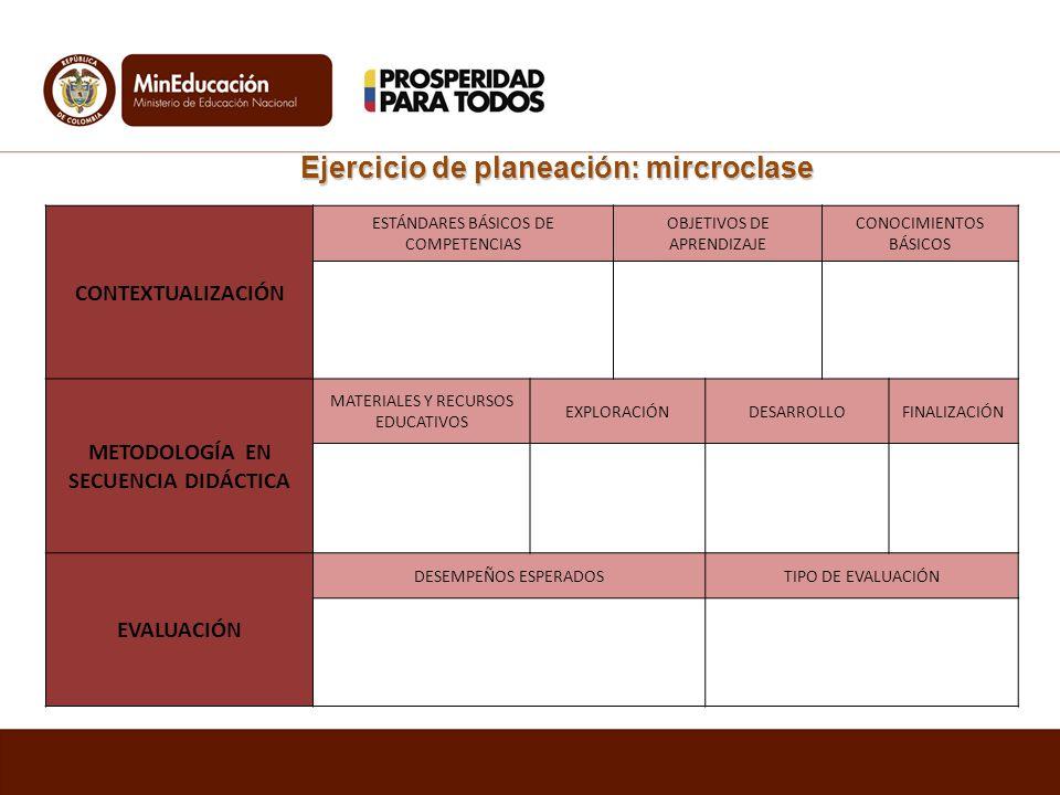 Ejercicio de planeación: mircroclase CONTEXTUALIZACIÓN ESTÁNDARES BÁSICOS DE COMPETENCIAS OBJETIVOS DE APRENDIZAJE CONOCIMIENTOS BÁSICOS METODOLOGÍA E