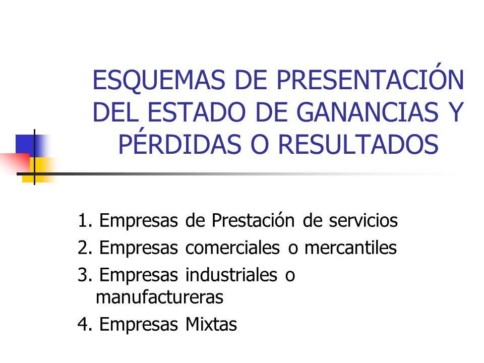 ESQUEMAS DE PRESENTACIÓN DEL ESTADO DE GANANCIAS Y PÉRDIDAS O RESULTADOS 1. Empresas de Prestación de servicios 2. Empresas comerciales o mercantiles