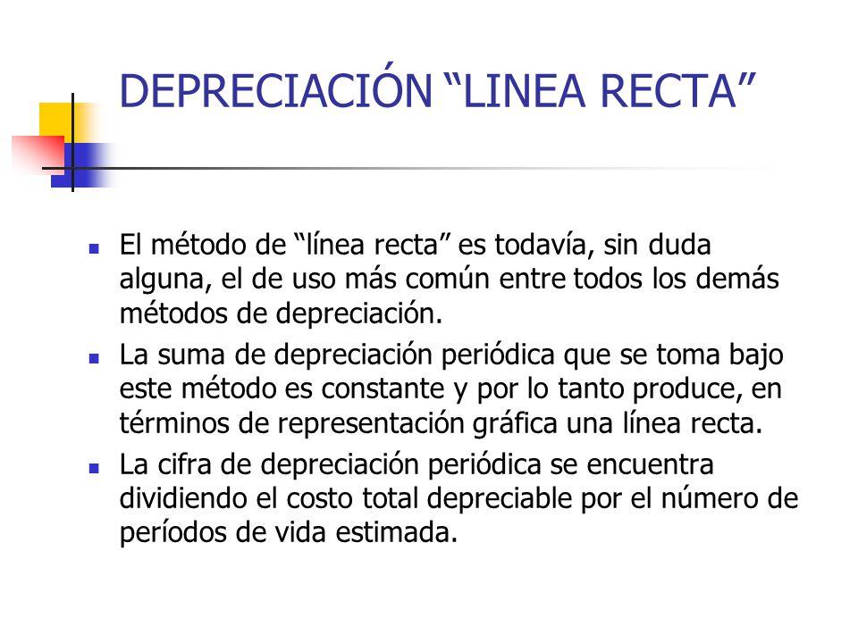 DEPRECIACIÓN LINEA RECTA El método de línea recta es todavía, sin duda alguna, el de uso más común entre todos los demás métodos de depreciación. La s