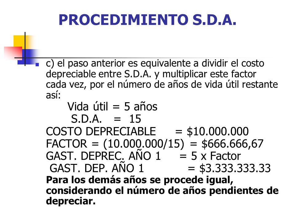 PROCEDIMIENTO S.D.A. c) el paso anterior es equivalente a dividir el costo depreciable entre S.D.A. y multiplicar este factor cada vez, por el número