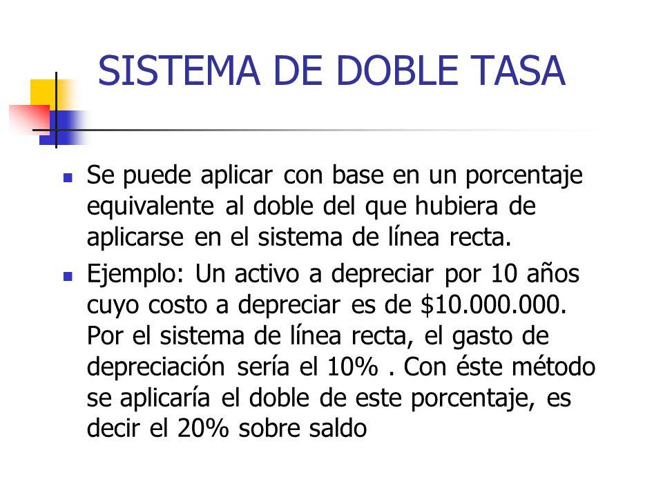 SISTEMA DE DOBLE TASA Se puede aplicar con base en un porcentaje equivalente al doble del que hubiera de aplicarse en el sistema de línea recta. Ejemp