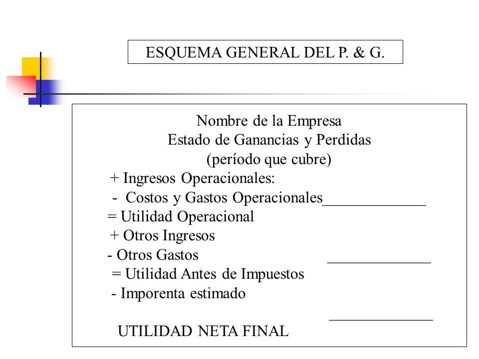 ESQUEMA GENERAL DEL P. & G. Nombre de la Empresa Estado de Ganancias y Perdidas (período que cubre) + Ingresos Operacionales: - Costos y Gastos Operac