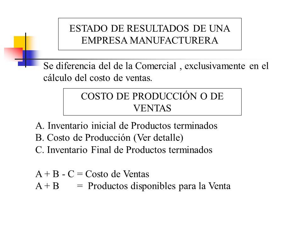 ESTADO DE RESULTADOS DE UNA EMPRESA MANUFACTURERA Se diferencia del de la Comercial, exclusivamente en el cálculo del costo de ventas. COSTO DE PRODUC
