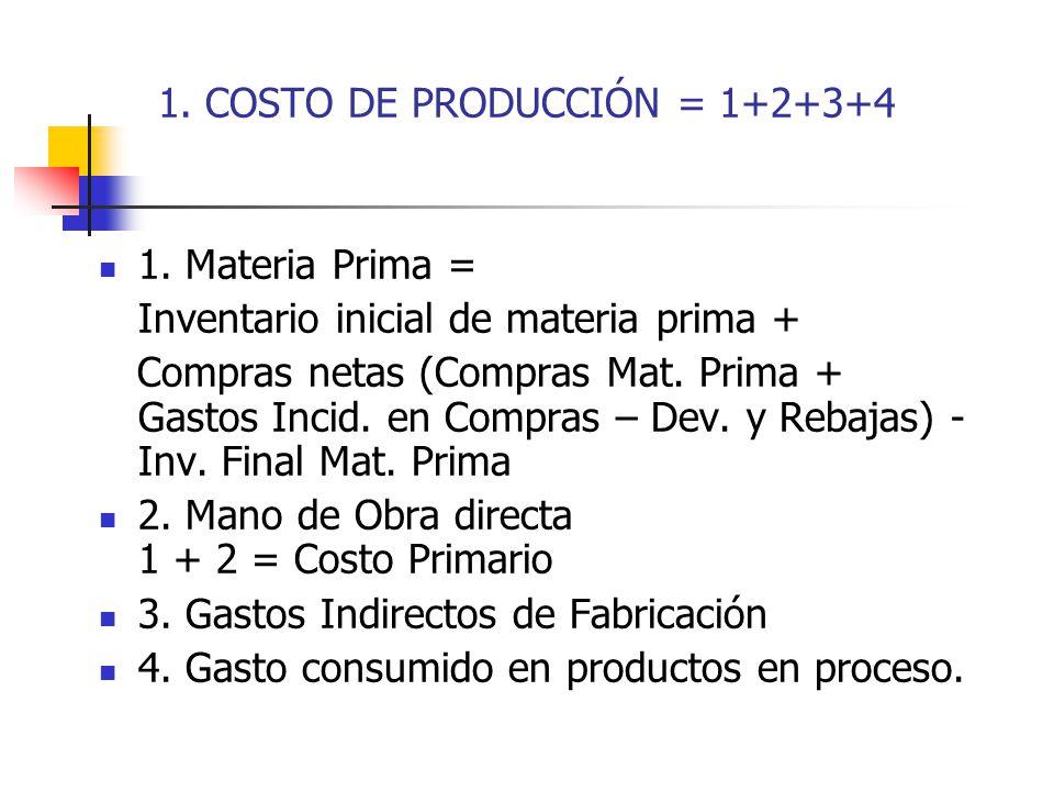 1. COSTO DE PRODUCCIÓN = 1+2+3+4 1. Materia Prima = Inventario inicial de materia prima + Compras netas (Compras Mat. Prima + Gastos Incid. en Compras