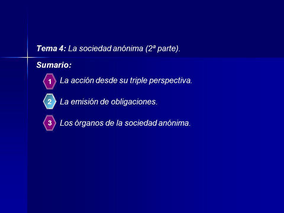 Tema 4: La sociedad anónima (2ª parte).Sumario: 1 2 3 La acción desde su triple perspectiva.