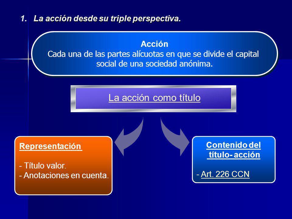 La acción desde su triple perspectiva.1. La acción desde su triple perspectiva.