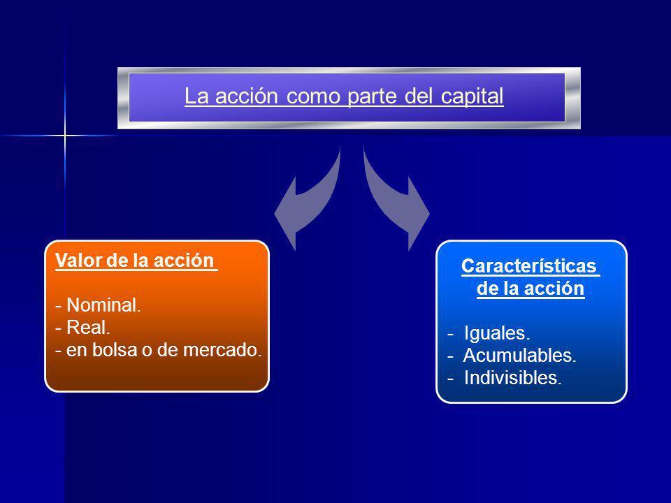 La acción como parte del capital Valor de la acción - Nominal.