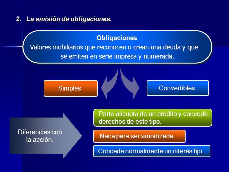 2.La emisión de obligaciones.
