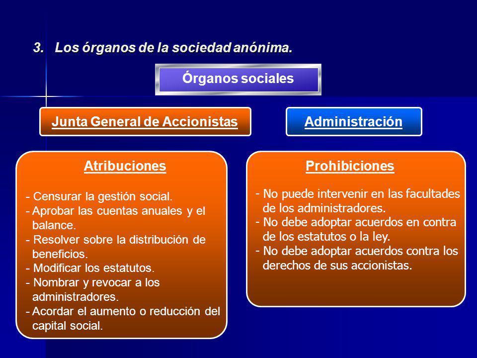 Órganos sociales Administración Art.243 CCN Atribuciones - De representación.