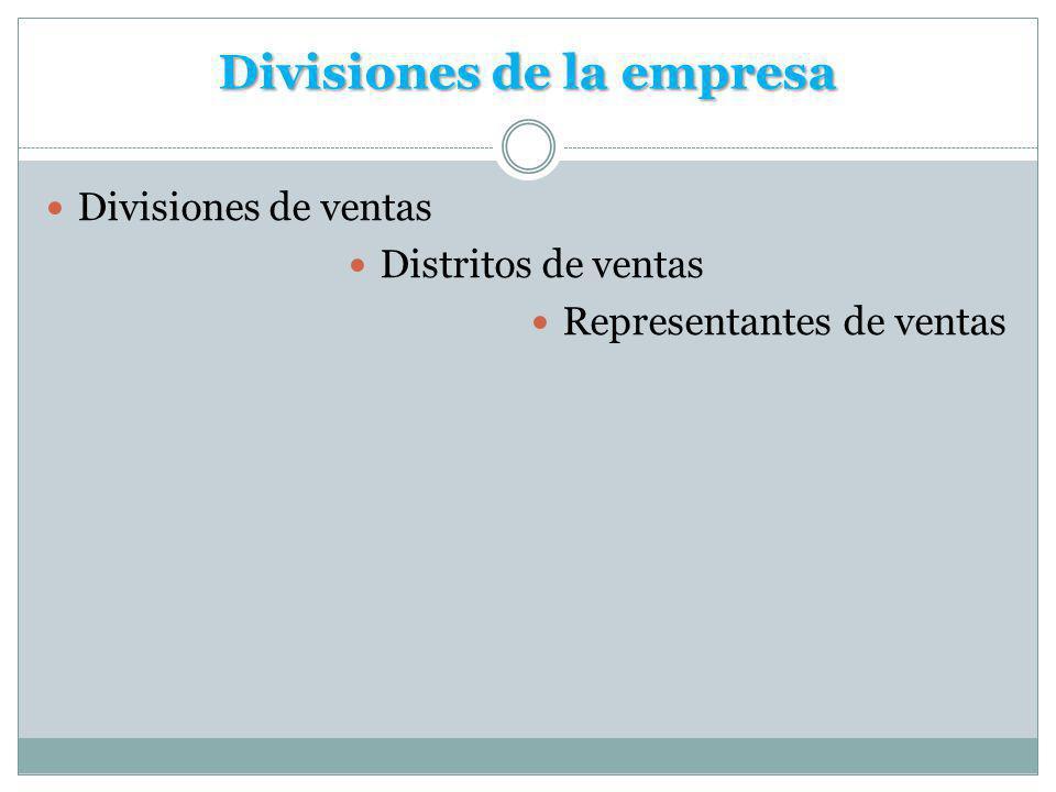 Divisiones de la empresa Divisiones de ventas Distritos de ventas Representantes de ventas