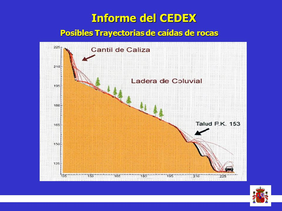 Informe del CEDEX Posibles Trayectorias de caídas de rocas