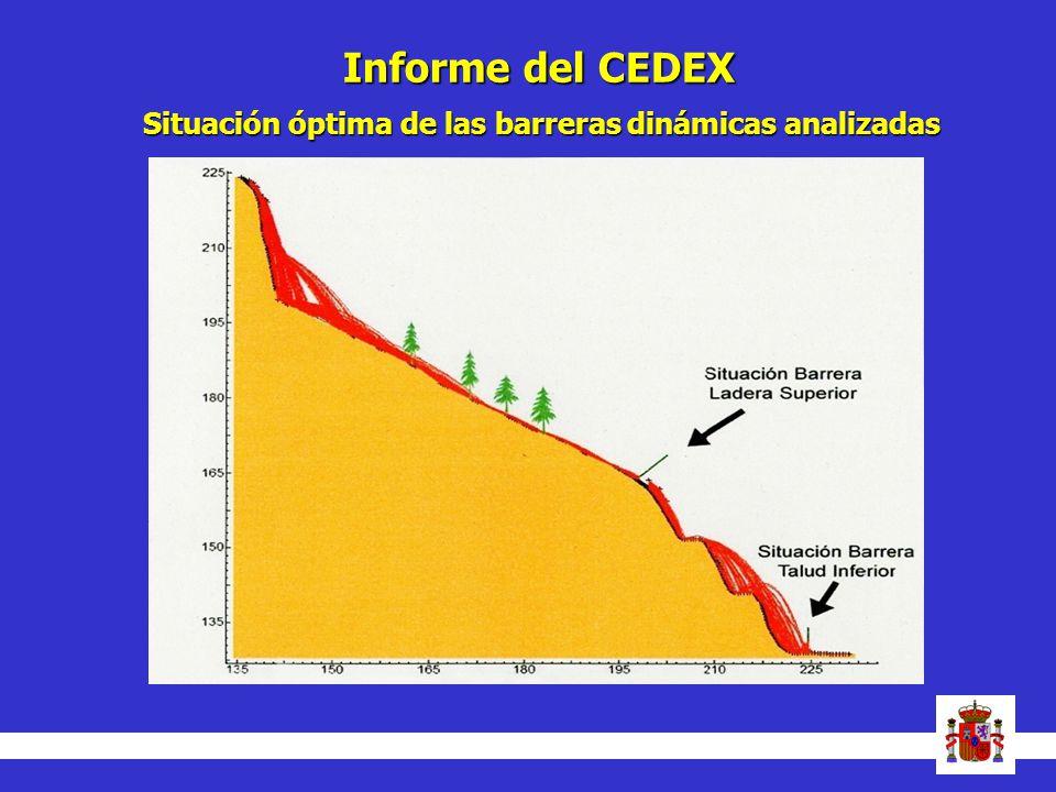 Informe del CEDEX Situación óptima de las barreras dinámicas analizadas