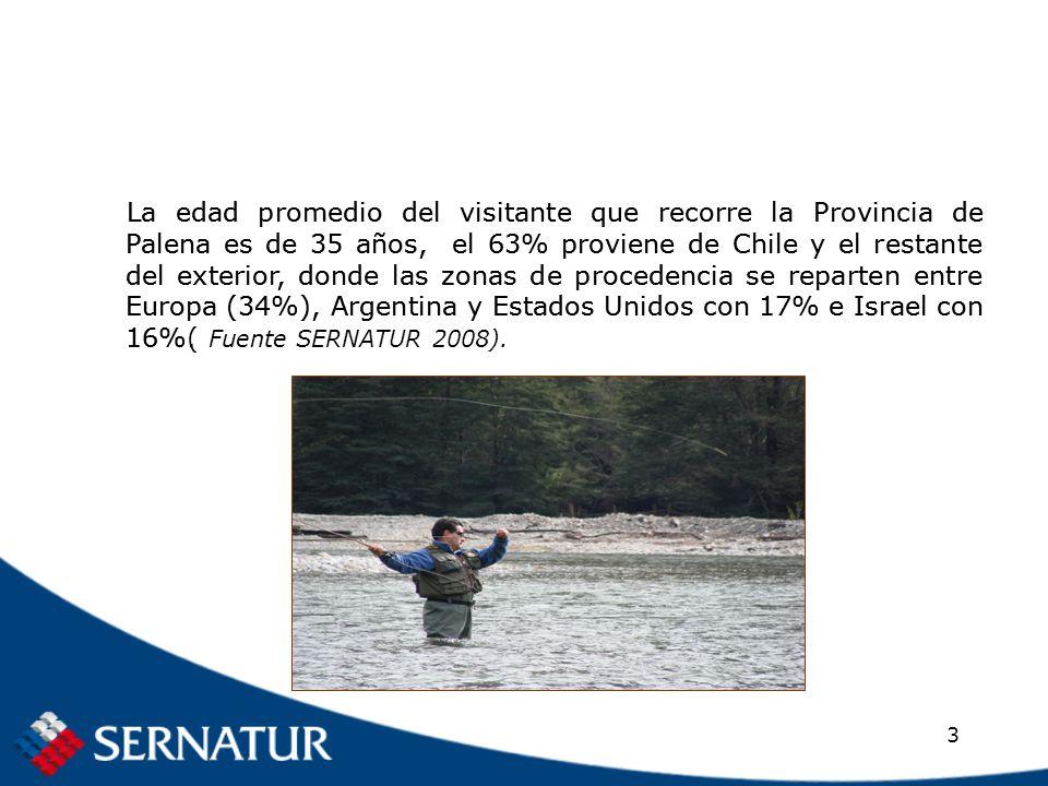 3 La edad promedio del visitante que recorre la Provincia de Palena es de 35 años, el 63% proviene de Chile y el restante del exterior, donde las zonas de procedencia se reparten entre Europa (34%), Argentina y Estados Unidos con 17% e Israel con 16%.