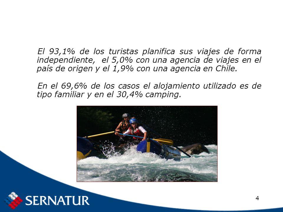5 Cantidad de turistas promedio anual calculado período 2005 – 2008: 32.133 personas.