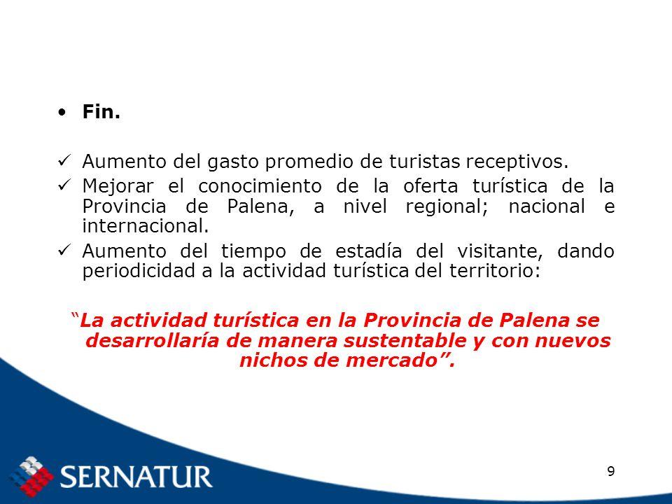 10 Resumen del Programa: NombrePromoción y difusión del destino Palena, Patagonia Verde.