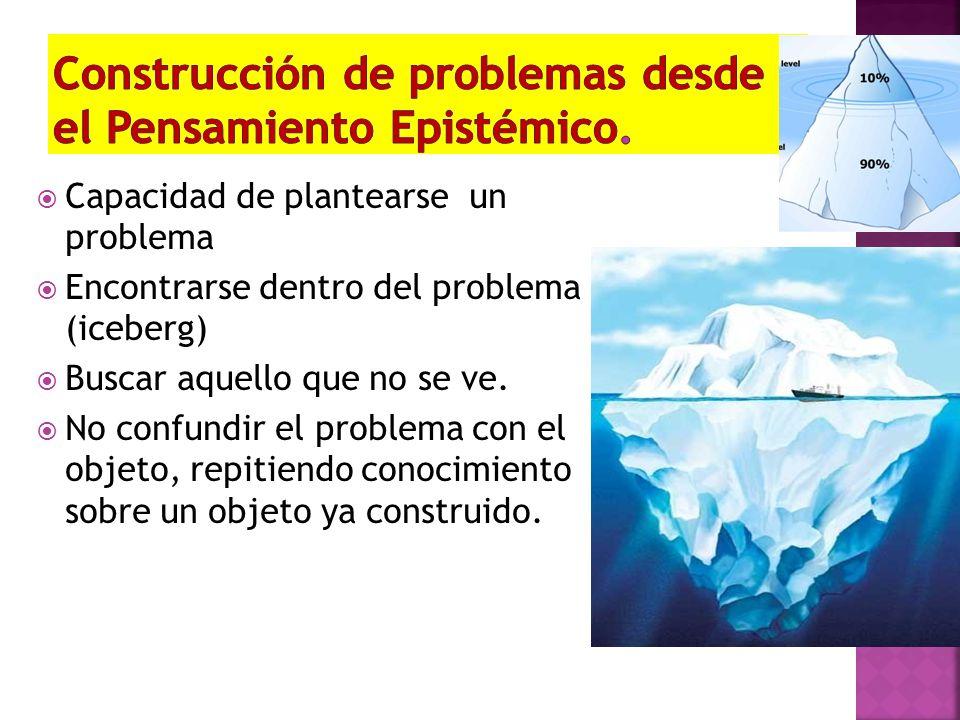 Capacidad de plantearse un problema Encontrarse dentro del problema (iceberg) Buscar aquello que no se ve. No confundir el problema con el objeto, rep