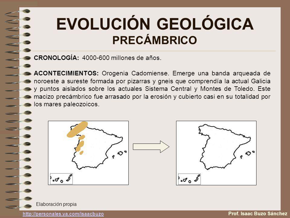 EVOLUCIÓN GEOLÓGICA PALEOZOICO (ERA PRIMARIA) Prof.