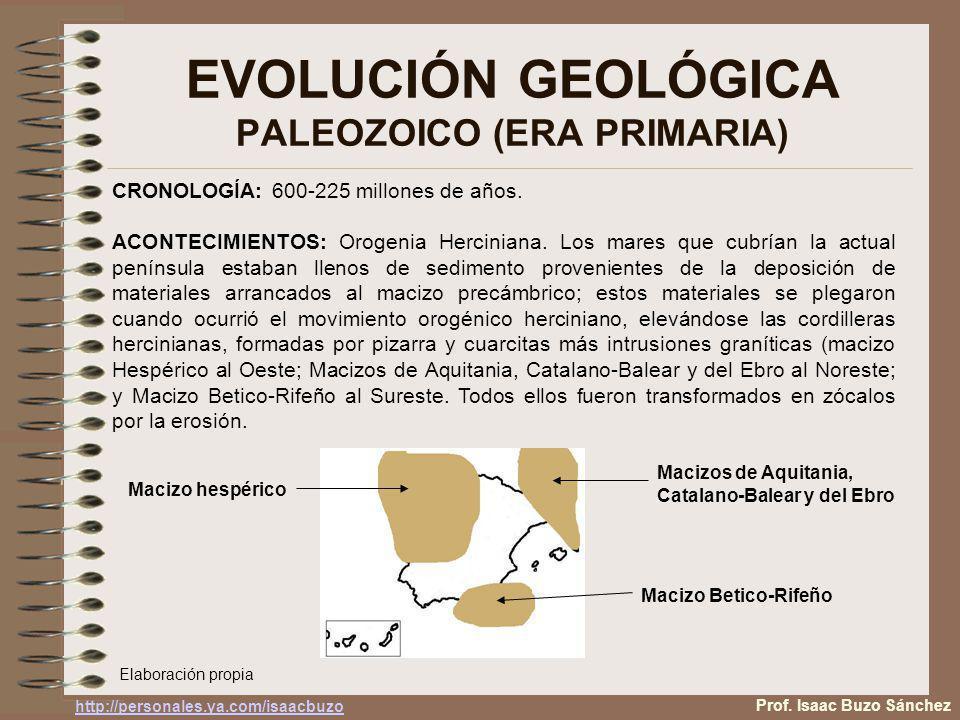 EVOLUCIÓN GEOLÓGICA MESOZOICO (ERA SECUNDARIA) Prof.