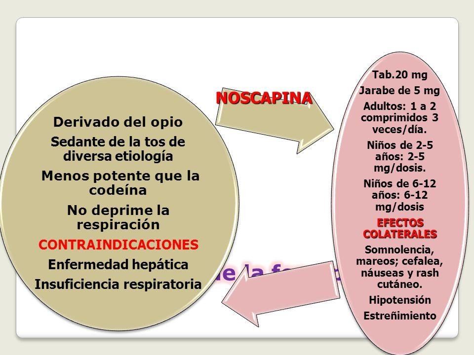 Derivado del opio Sedante de la tos de diversa etiología Menos potente que la codeína No deprime la respiración CONTRAINDICACIONES Enfermedad hepática Insuficiencia respiratoria Tab.20 mg Jarabe de 5 mg Adultos: 1 a 2 comprimidos 3 veces/día.