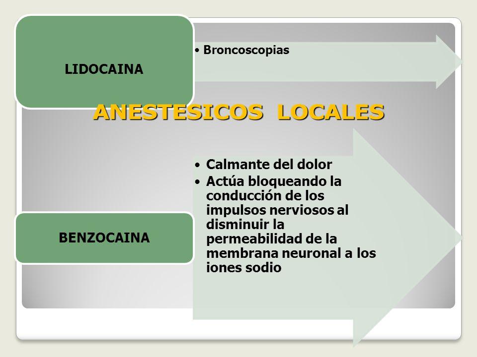 Broncoscopias LIDOCAINA Calmante del dolor Actúa bloqueando la conducción de los impulsos nerviosos al disminuir la permeabilidad de la membrana neuronal a los iones sodio BENZOCAINA
