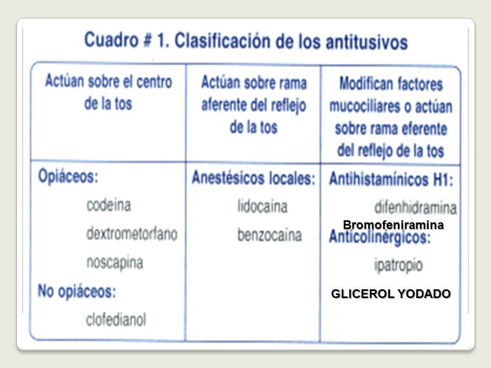 GLICEROL YODADO Bromofeniramina