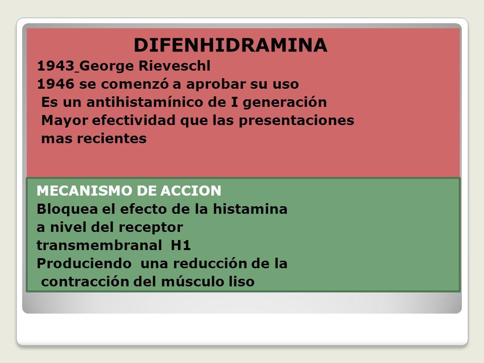 DIFENHIDRAMINA 1943 George Rieveschl 1946 se comenzó a aprobar su uso Es un antihistamínico de I generación Mayor efectividad que las presentaciones mas recientes MECANISMO DE ACCION Bloquea el efecto de la histamina a nivel del receptor transmembranal H1 Produciendo una reducción de la contracción del músculo liso