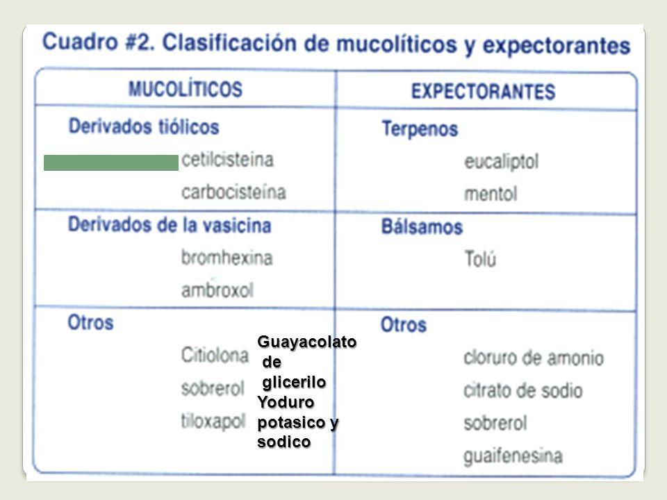 EXPECTORANTES Guayacolato de de glicerilo glicerilo Yoduro potasico y sodico