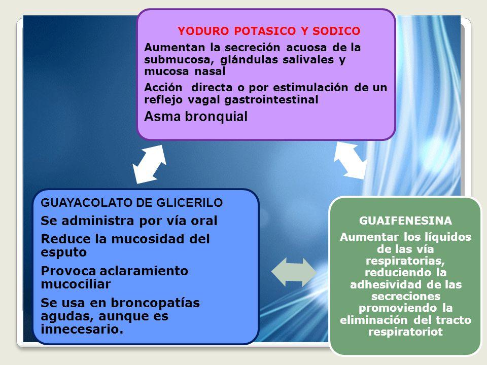 YODURO POTASICO Y SODICO Aumentan la secreción acuosa de la submucosa, glándulas salivales y mucosa nasal Acción directa o por estimulación de un reflejo vagal gastrointestinal Asma bronquial GUAIFENESINA Aumentar los líquidos de las vía respiratorias, reduciendo la adhesividad de las secreciones promoviendo la eliminación del tracto respiratoriot GUAYACOLATO DE GLICERILO Se administra por vía oral Reduce la mucosidad del esputo Provoca aclaramiento mucociliar Se usa en broncopatías agudas, aunque es innecesario.