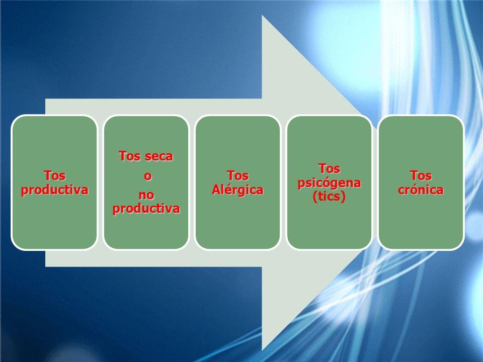 Tos productiva Tos seca o no productiva Tos Alérgica Tos psicógena Tos psicógena (tics) Tos crónica