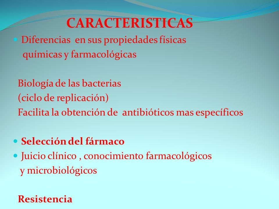 CARACTERISTICAS Diferencias en sus propiedades físicas químicas y farmacológicas Biología de las bacterias (ciclo de replicación) Facilita la obtenció