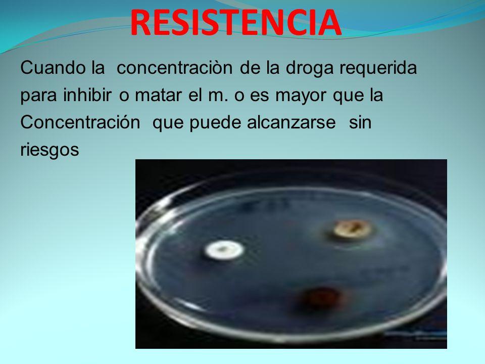 RESISTENCIA Cuando la concentraciòn de la droga requerida para inhibir o matar el m. o es mayor que la Concentración que puede alcanzarse sin riesgos