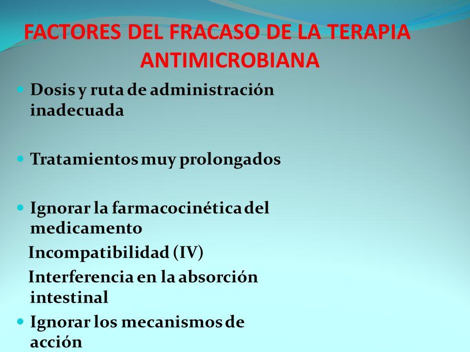 FACTORES DEL FRACASO DE LA TERAPIA ANTIMICROBIANA Dosis y ruta de administración inadecuada Tratamientos muy prolongados Ignorar la farmacocinética de
