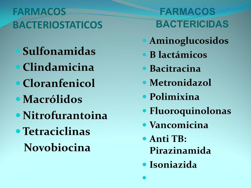 FARMACOS BACTERIOSTATICOS Sulfonamidas Clindamicina Cloranfenicol Macrólidos Nitrofurantoina Tetraciclinas Novobiocina Aminoglucosidos B lactámicos Ba