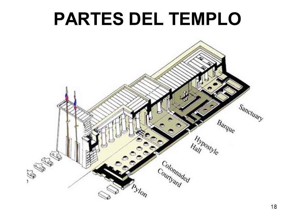PARTES DEL TEMPLO 18