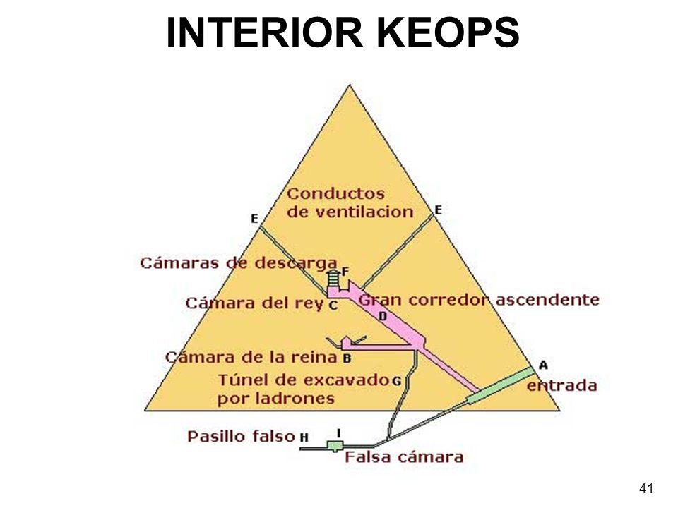 INTERIOR KEOPS 41