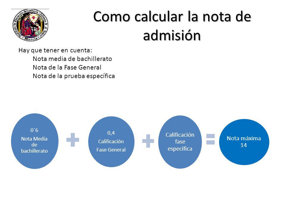Como calcular la nota de admisión 0`6 Nota Media de bachillerato 0,4 Calificación Fase General Calificación fase específica Nota máxima 14 Hay que ten